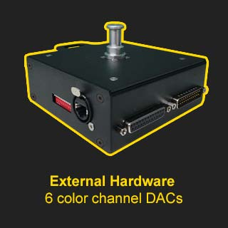 ShowNET External Hardware DACs 6-channel