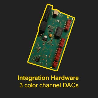 ShowNET Integration Hardware DACs 3channel